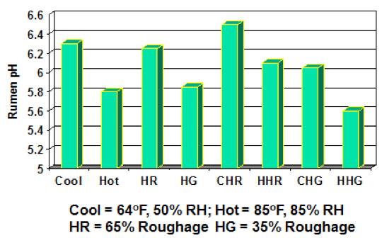 heat-stress-chart1