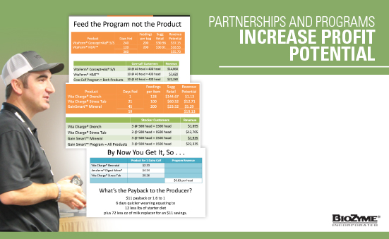 Partnerships and Programs Increase Profit Potential