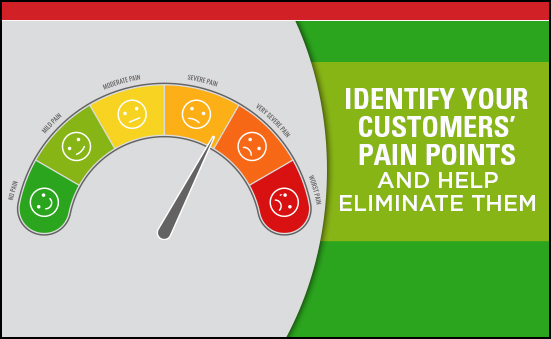 Identify Your Customers' Pain Points and Help Eliminate Them