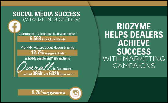 BioZyme Helps Dealers Achieve Success with Marketing Campaigns