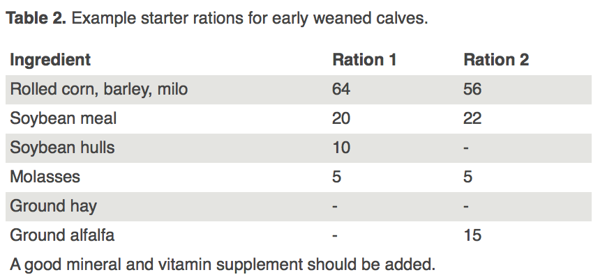 Example weaning rations